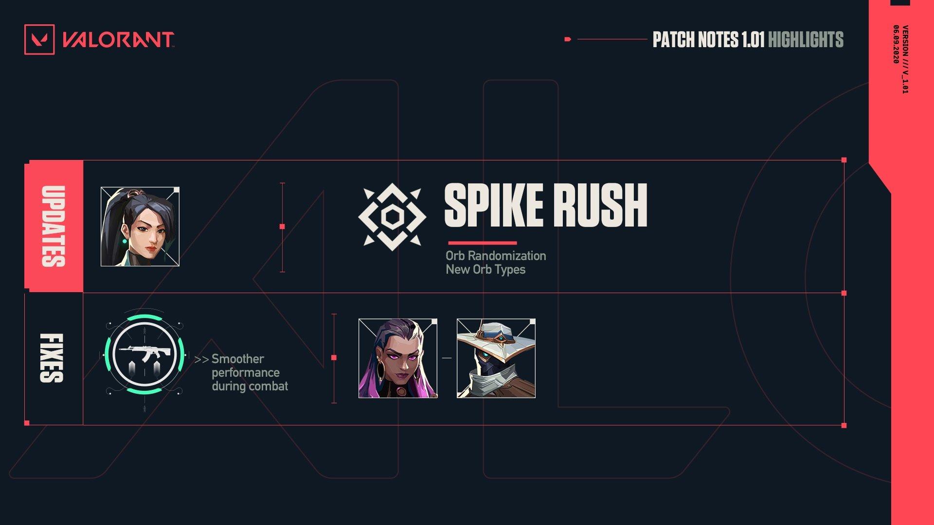 Sage Spike Rush