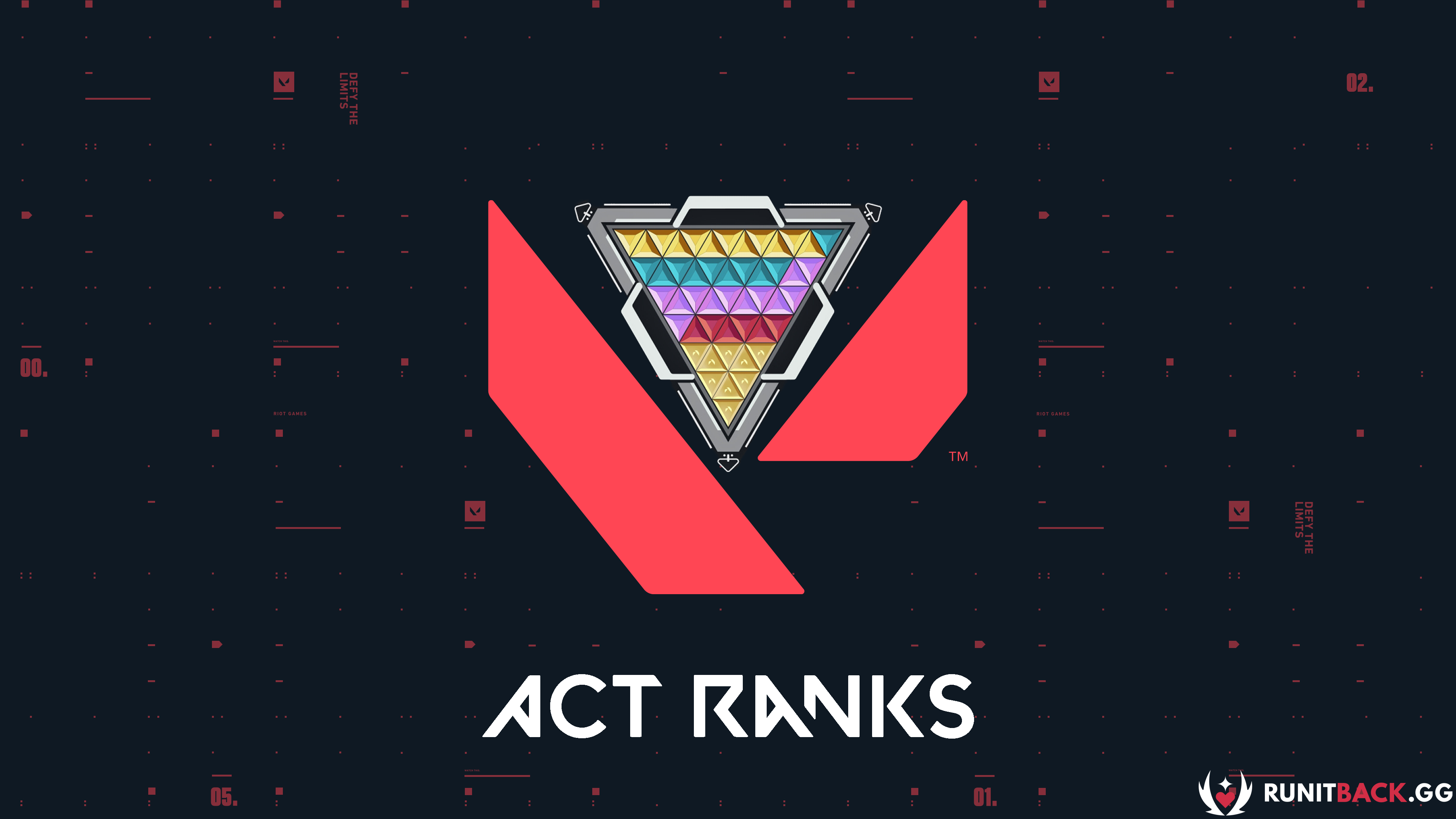 The Ups and Downs of the Act Rank System