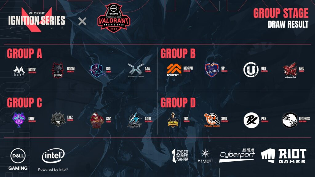 CGA Pacific Open Group Stage