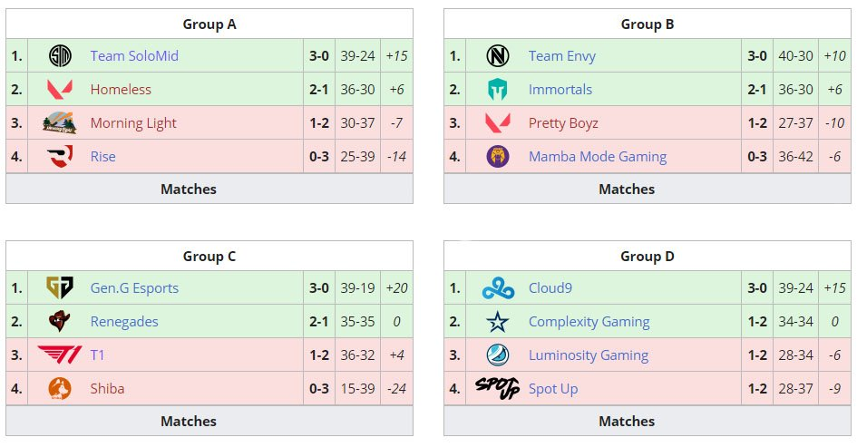 PK INVITATIONAL - GROUP STAGE