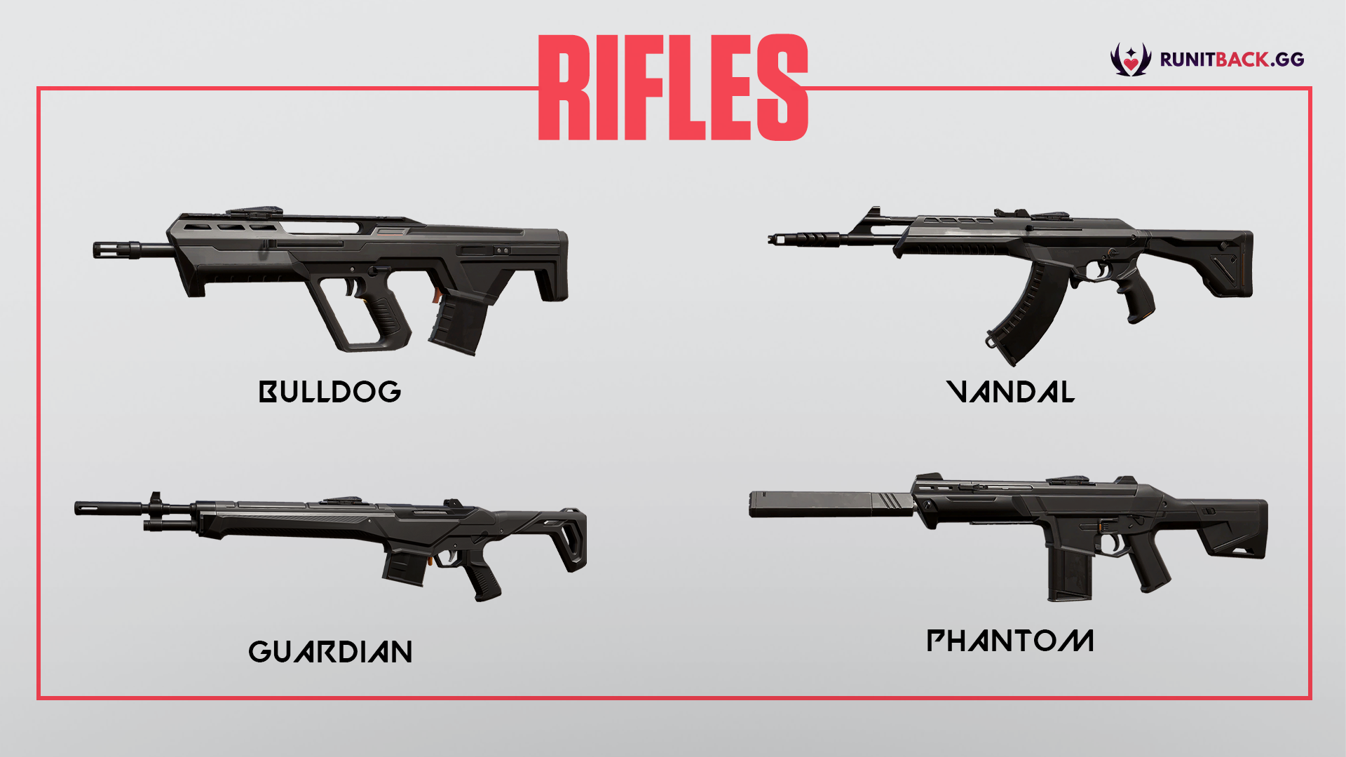 Valorant Weapon Guide: Rifles