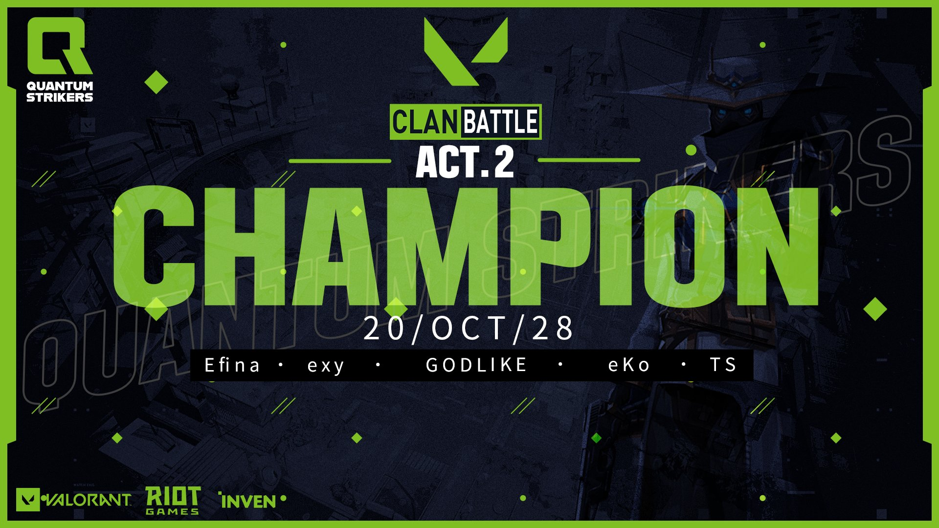Clan Battle Act 2 #4 – Quantum Strikers Take First Place