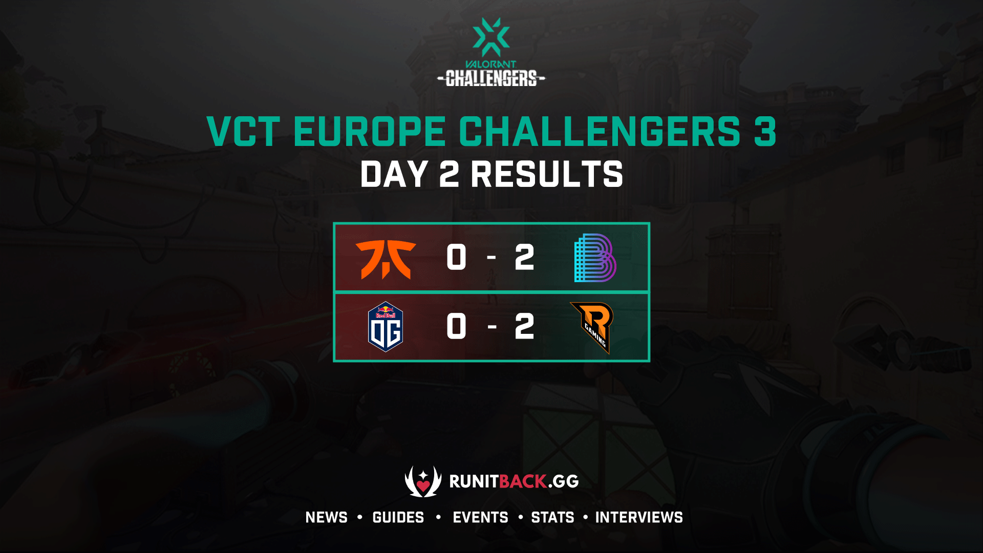 VCT Europe: Challengers 3 Day Two Results