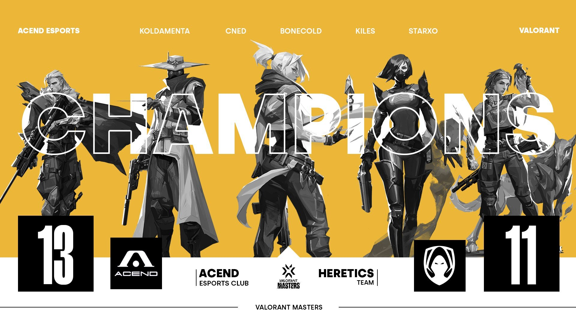 Acend upset Team Heretics to win VCT Masters Europe