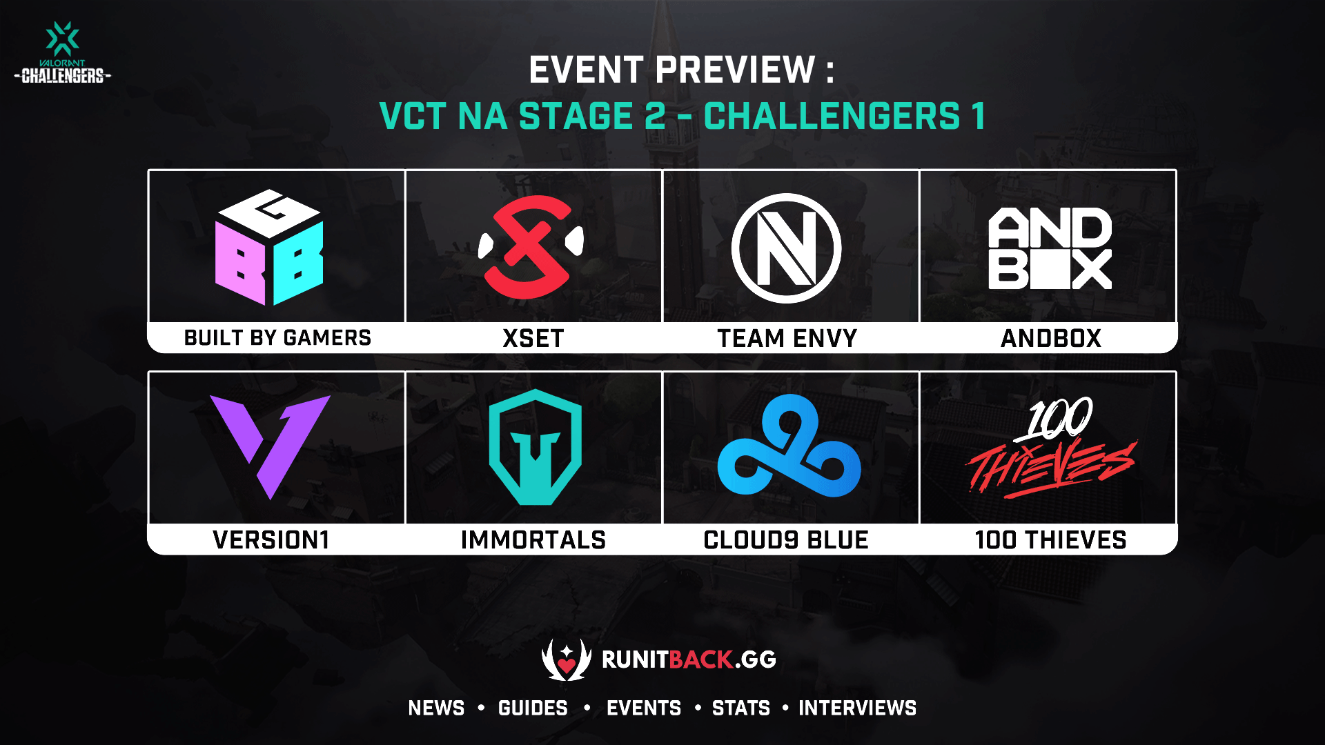 VCT North America Challengers 1 Main Event Preview