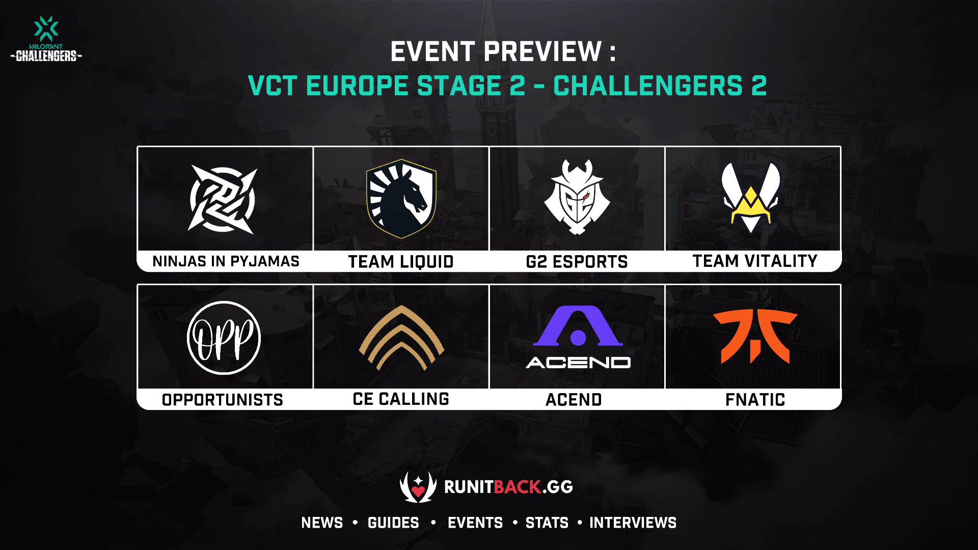 VCT Europe Challengers 2 main event bracket and preview